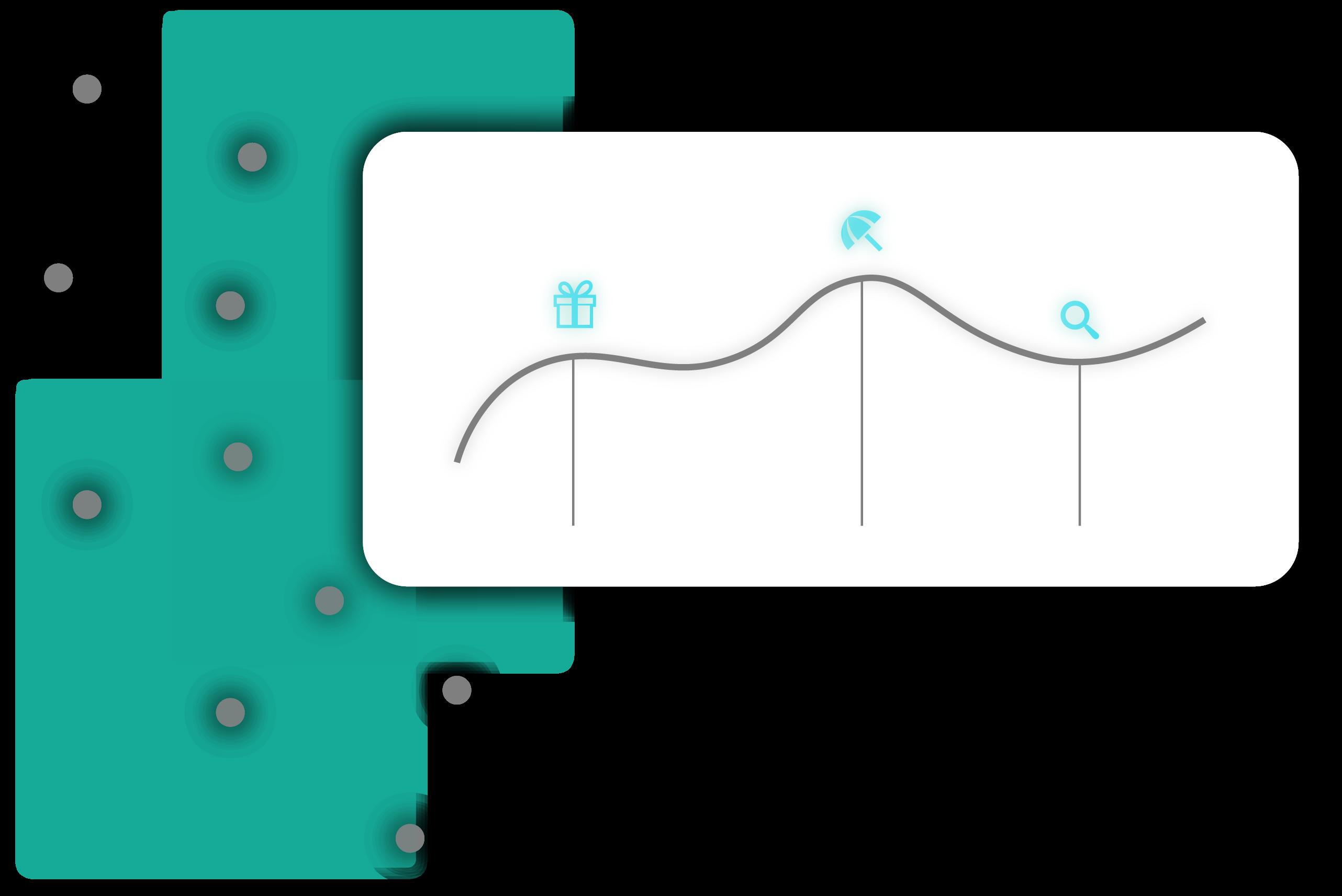 Optiwiser A.I. Demand Planning Software